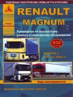 Renault Magnum (Рено Магнум). Руководство по ремонту, инструкция по эксплуатации. Модели с 1990 по 2006 год выпуска, оборудованные дизельными двигателями