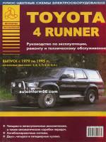 Toyota 4Runner (Тойота Форанер). Руководство по ремонту, инструкция по эксплуатации. Модели с 1979 по 1995 год выпуска, оборудованные бензиновыми двигателями