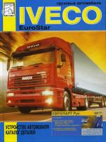 Iveco EuroStar (Ивеко ЕвроСтар). Устройство автомобиля, каталог деталей. Модели, оборудованные бензиновыми двигателями