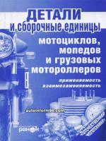 Детали и сборочные единицы мотоциклов, мопедов и грузовых мотороллеров