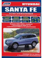Hyundai Santa Fe (Хюндай Санта Фе). Руководство по ремонту, инструкция по эксплуатации. Модели с 2006 по 2009 год выпуска, оборудованные бензиновыми и дизельными двигателями