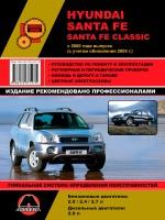 Hyundai Santa Fe / Santa Fe Classic (Хундай Санта Фе / Хундай Санта Фе Классик). Руководство по ремонту, инструкция по эксплуатации. Модели с 2000 года выпуска, оборудованные бензиновыми и дизельными двигателями.