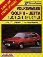 Volkswagen Golf II / Jetta (Фольксваген Гольф 2 / Джетта). Руководство по ремонту, инструкция по эксплуатации. Модели с 1982 по 1991 год выпуска, оборудованные бензиновыми двигателями