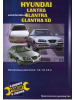 Hyundai Elantra / Lantra (Хюндай Элантра / Лантра). Руководство по ремонту. Модели с 1990 по 2005 год выпуска, оборудованные бензиновыми двигателями