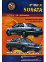 Hyundai Sonata (Хюндай Соната). Руководство по ремонту. Модели с 1998 по 2004 год выпуска, оборудованные бензиновыми двигателями