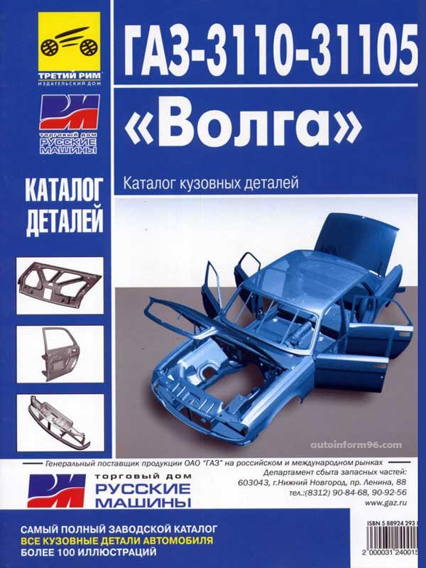 Название кузовных деталей ВАЗ 2115