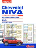 ВАЗ 2123 (Шевроле Нива). Электрооборудование автомобиля.