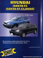 Hyundai Santa Fe (Хюндай Санта Фе). Руководство по ремонту, инструкция по эксплуатации. Модели с 2000 года выпуска, оборудованные бензиновыми и дизельными двигателями