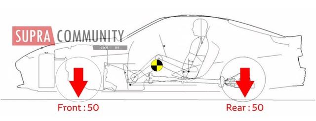 безопасность в новой модели Тойота