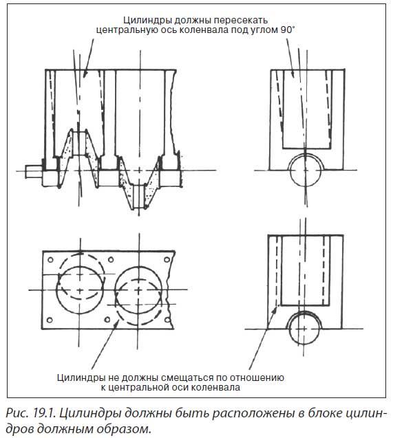 расточка цилиндров, увеличение мощности двигателя