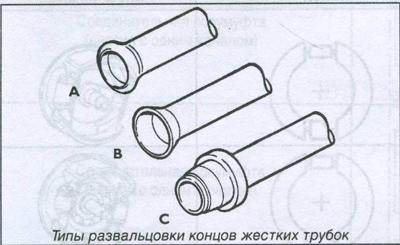 жесткие трубы Iveco Daily, трубопроводы Iveco Daily