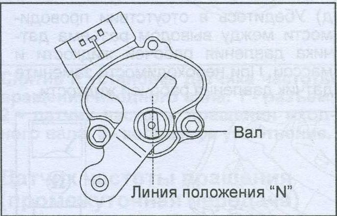 плоские поверхности вала выключателя запрещения Mazda 3