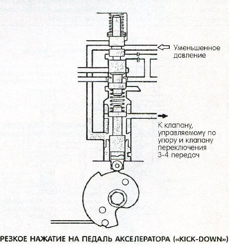 Дроссельный клапан Toyota 1