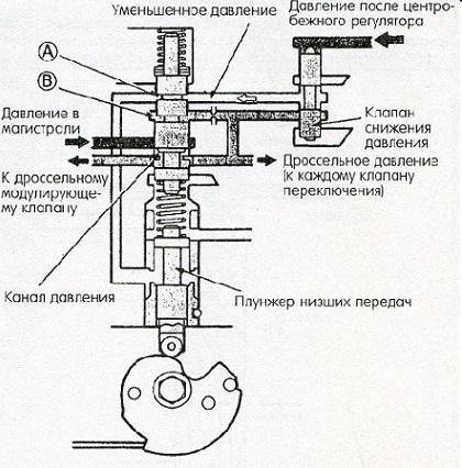 Дроссельный клапан Toyota 2
