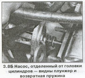 Насос отделенный от головки цилиндров Volvo 440-460-480