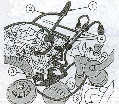 Подготовка к снятию ТНВД Renault Clio