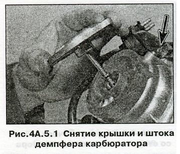 Снятие крышки демпфера Mercedes Benz