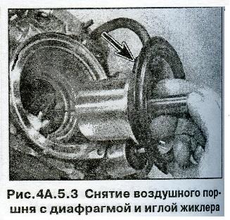 Снятие воздушного поршня Mercedes Benz