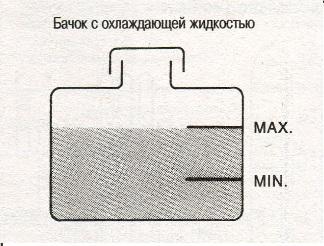 Замена охлаждающей жидкости ниссан ноут 1.6 своими руками