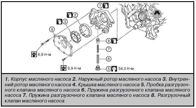 Масляный насос Infiniti EX25 / EX30d / EX35 / EX37 / Nissan Skyline Crossover