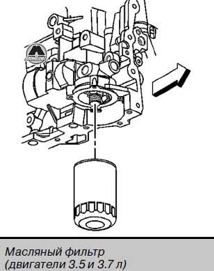 Маслянный фильтр Hummer H3 / H3 Alpha