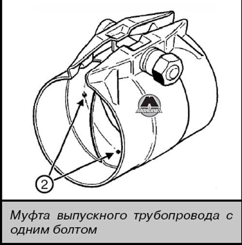 Муфта впускного трубопровода с одним болтом Infynity FX 35