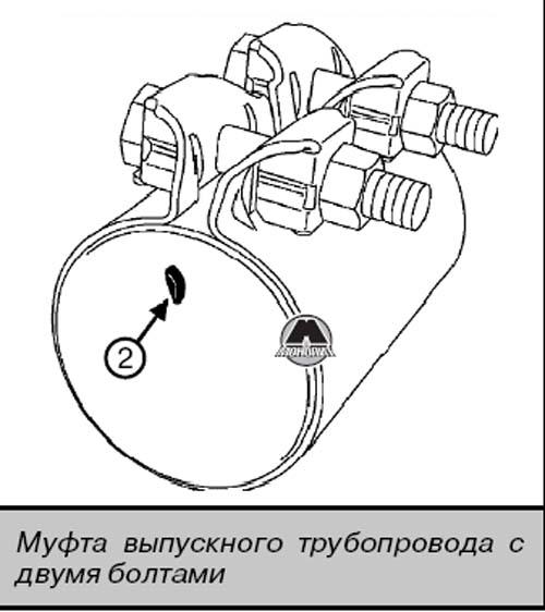Муфта впускного трубопровода с двумя болтами Infynity FX 35