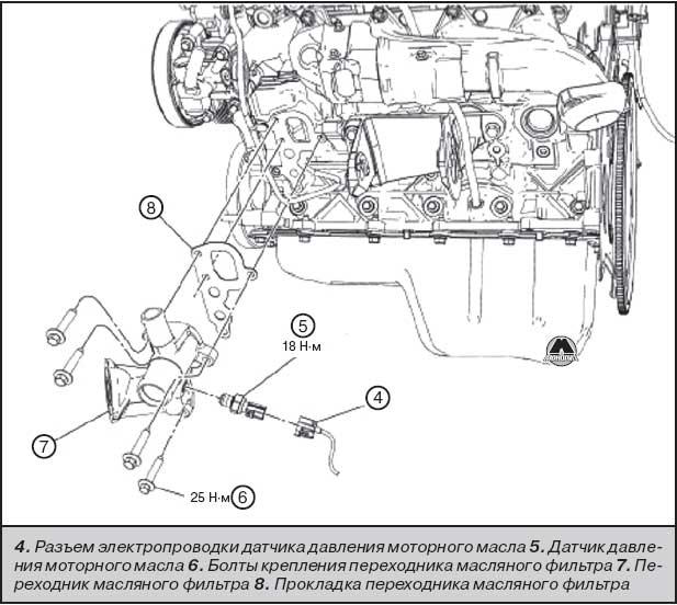 инструкция по эксплуатации форд фокус 2 рестайлинг