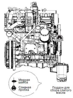 Замена медной шайбы Great Wall Hover H5 / Haval H5