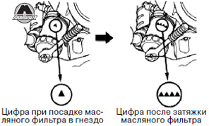 затяжка масляного фильтра акура мдх, затяжка масляного фильтра Acura MDX