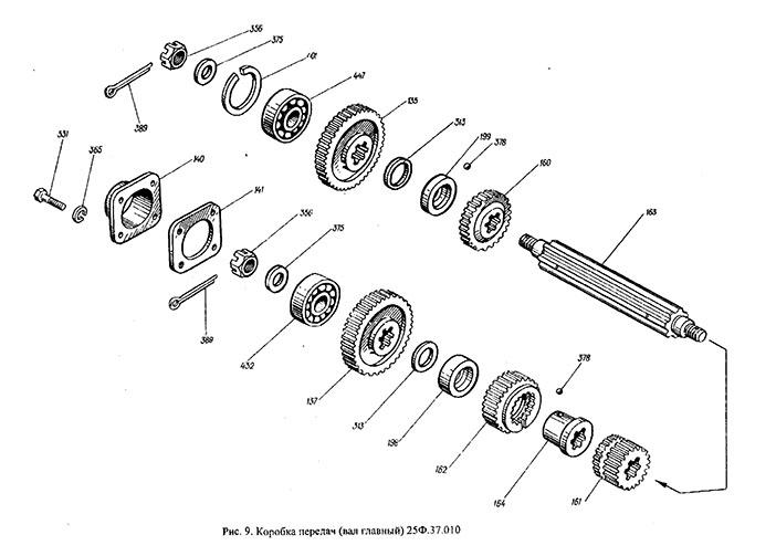 Коробка передач Т-25Ф