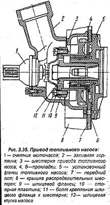 Привод топливного насоса Т-25А