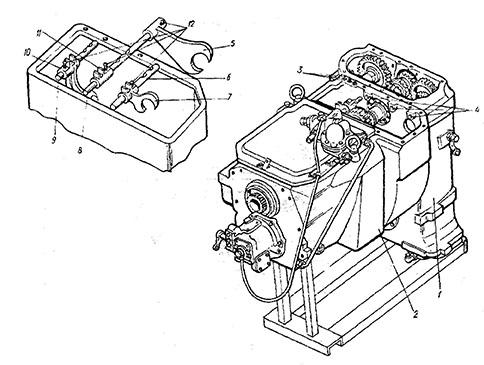 Снятие валиков и вилок переключения, отсоединение раздаточной коробки передач Т-150