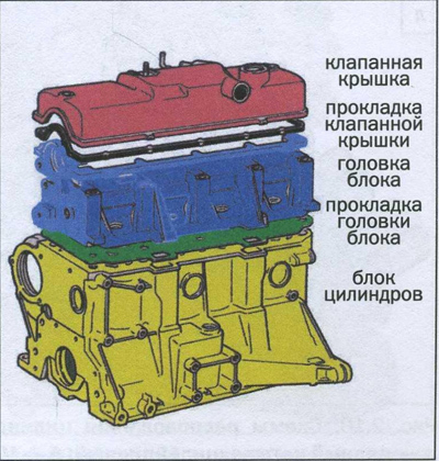 кривошипно-шатунный механизм учебник для ВУЗов