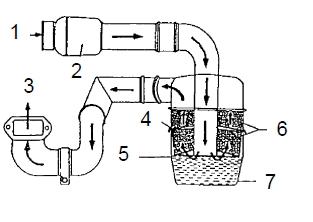 Маслянно-инерционный фильтр TATA 613 / I-VAN A07A / BAZ-A079 Etalon
