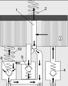 Схема работы масляного фильтра Chery Amulet