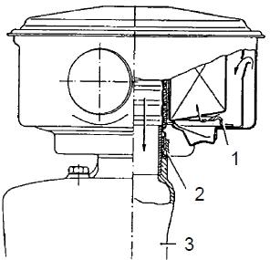 Воздушный фильтр тип S TATA 613 / I-VAN A07A / BAZ-A079 Etalon