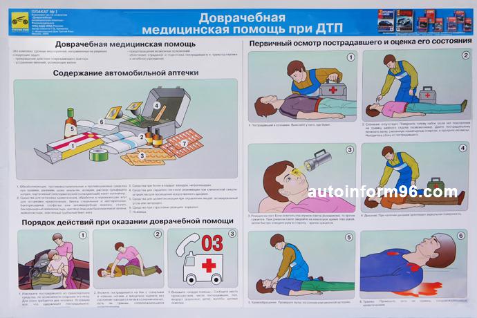 учебный плакат состав автомобильной аптечки
