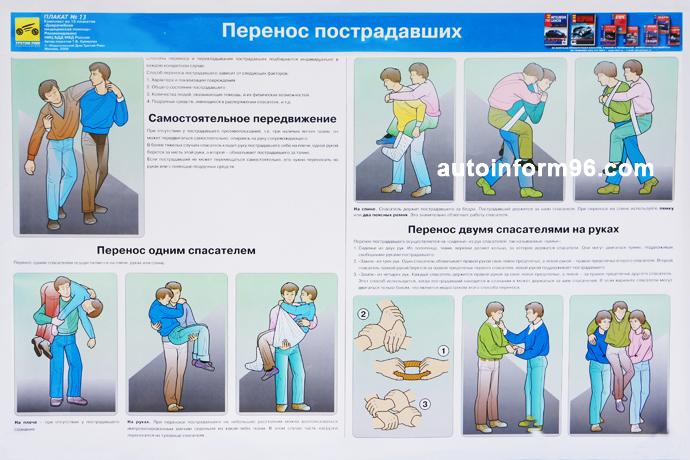 учебный плакат перенос пострадавших
