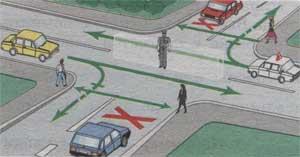 перекрёсток дорог