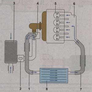 система подачи воздуха дизеля с турбонаддувом