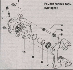 ремонт задних тормозных суппортов Audi A3, ремонт задних тормозных суппортов Audi A3 Sportbac