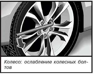 Баллонный ключ Audi Q7