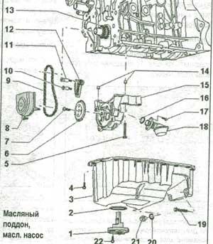 датчик уровня литературы Audi A1 / A1 Sportback