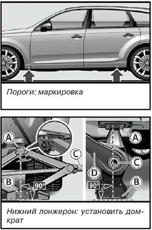 Подъем автомобиля Audi Q7