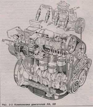 двигатель Audi 80, двигатель Audi 90