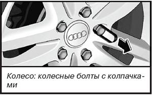 Колпачки Audi Q7