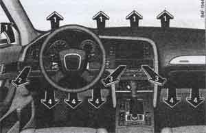 воздуховыпускные отверстия Audi A6 Allroad
