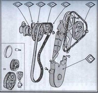 зубчатый ремень Audi 100, зубчатый ремень Audi 200