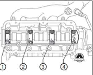 зубчатый ремень Audi 100